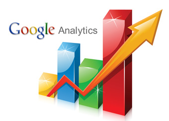 Google Analytics koppelen met Adwords